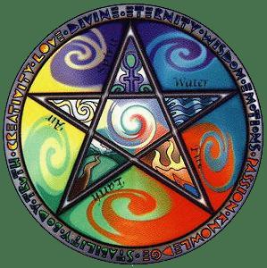 Five Natural Elements